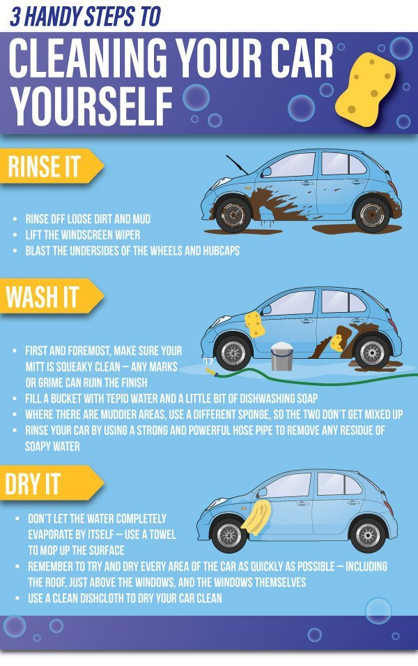 3 handy steps to cleaning your car yourself infographic